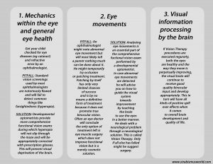 Enlarge to learn about important pitfalls in the vision care system