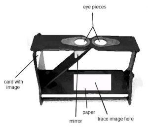 cheiroscope
